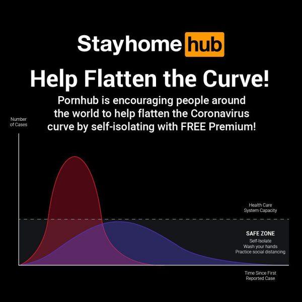 PornHub vyzýva obyvateľstvo po celom svete aby pomohli zastaviť šírenie Koronavírusu